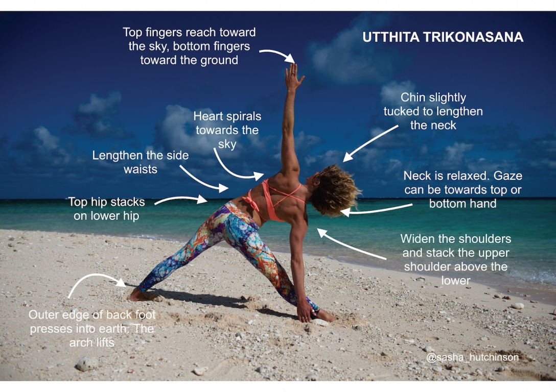 Trikonasana triangle pose yoga